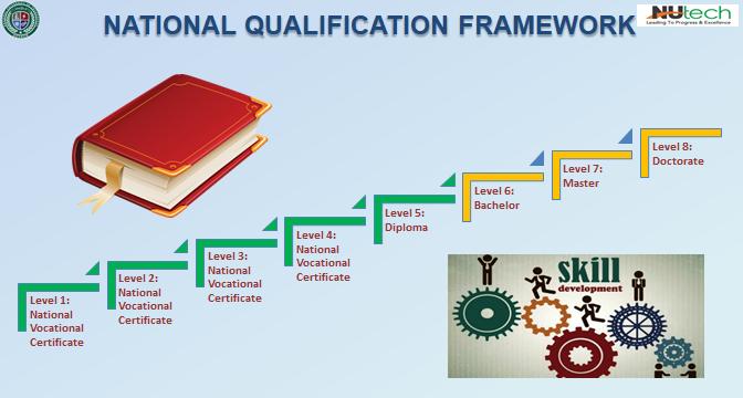 National-qualification-framework